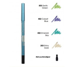Pupa Made to Last Waterproof Eyeliner